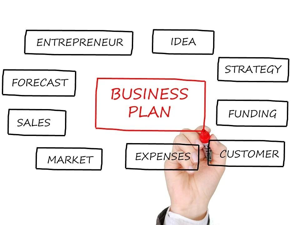 Utiliser un modèle de business plan pour comprendre les rouages